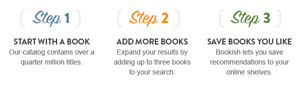 Bookish.com let's you search millions of books in three easy steps