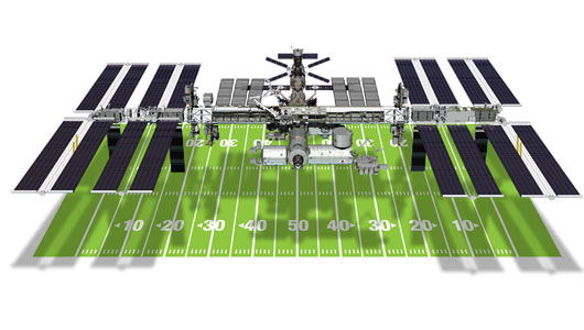 Space station is the size of a football field! Graphic courtesy NASA.